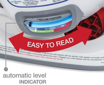 Auto-level-indicator