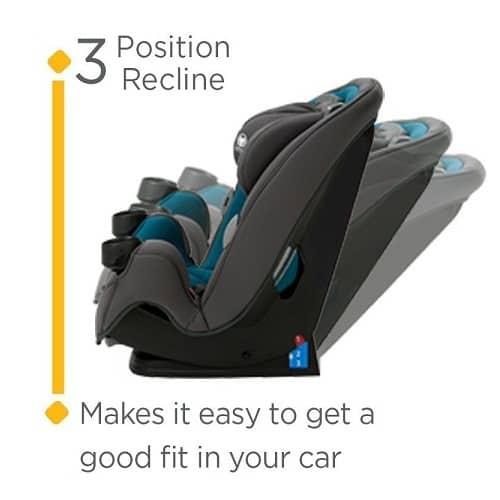 Grow and Go - 3-position recline