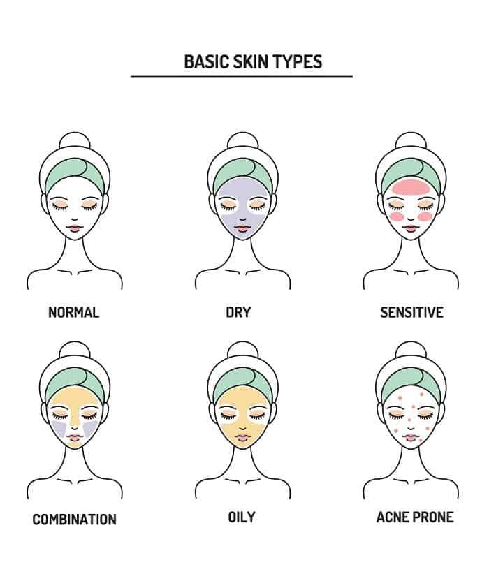 Best Body Wash skin type