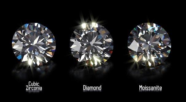 Moissanite vs Cubic Zirconia vs diamond