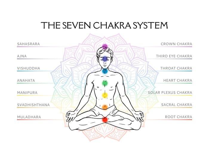 prehnite healing power chakra