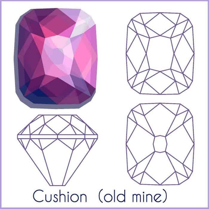 types of diamond cuts Cushion