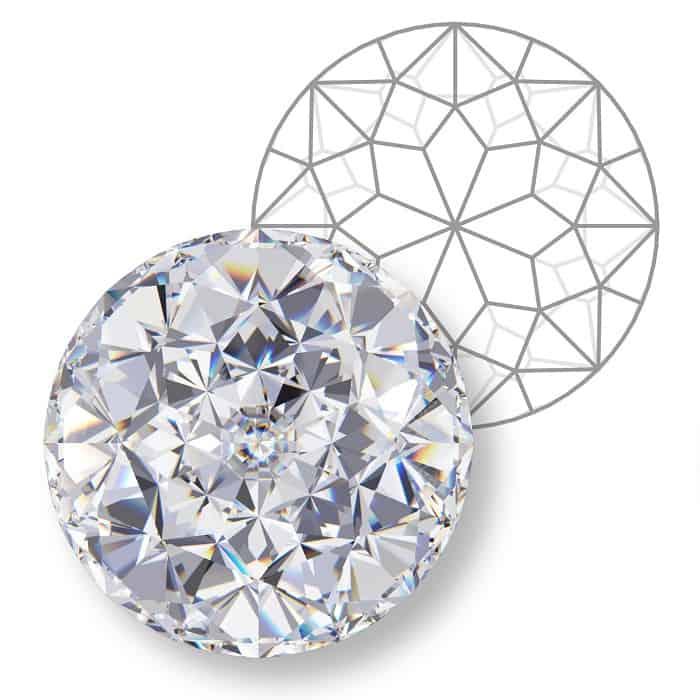 types of diamond cuts Jubilee