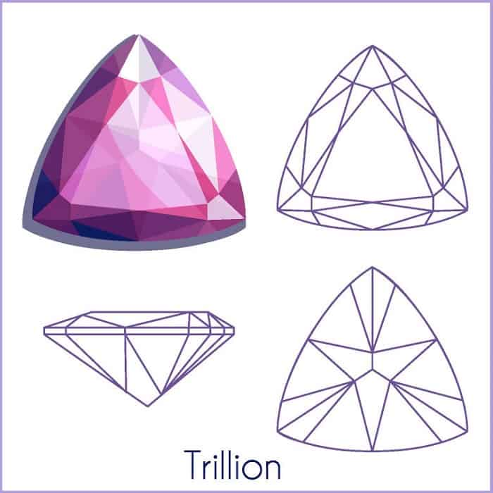 types of diamond cuts Trillion