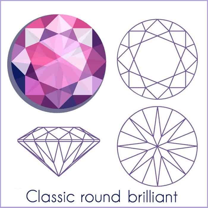 types of diamond cuts brilliant