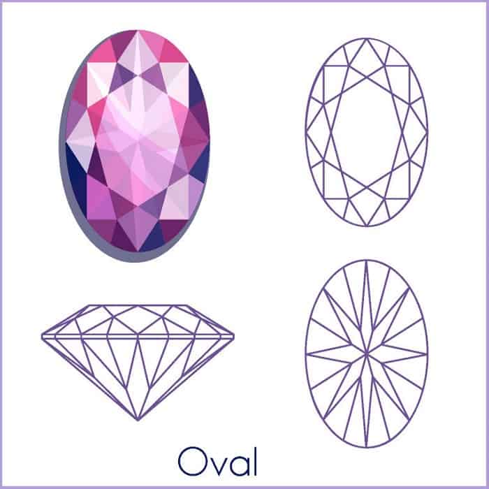 types of diamond cuts oval