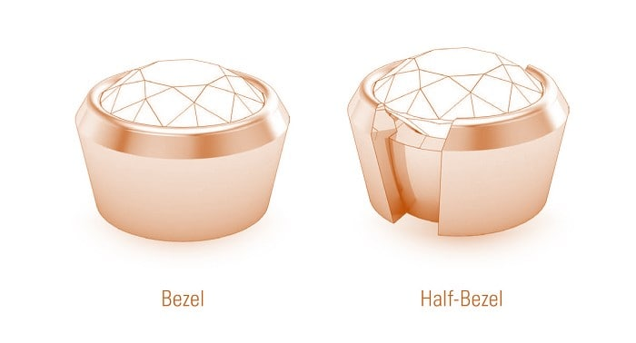 types of ring settings half bezel