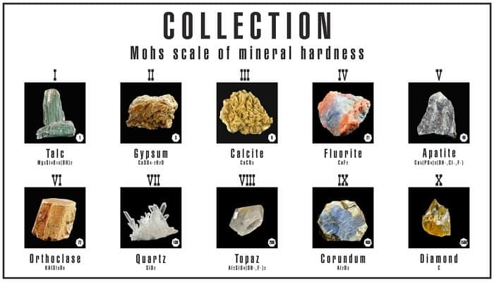 white quartz crystal Mohs scale