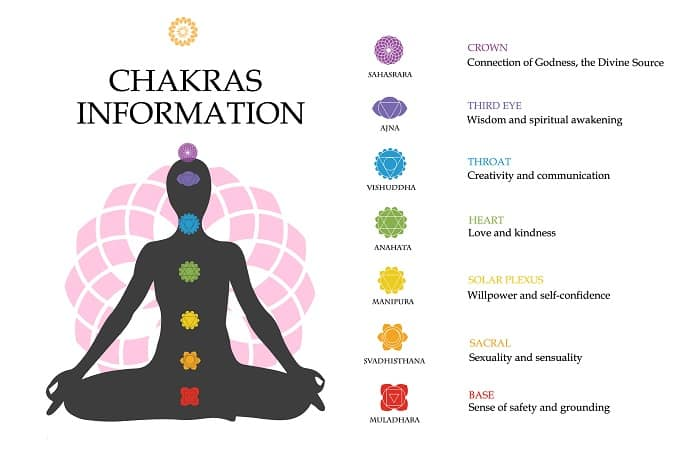 Best Crystals for Root Chakra