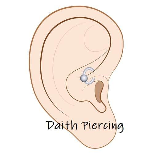 Cartilage Piercing ears daith