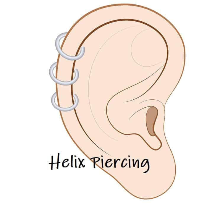 Cartilage Piercing ears helix