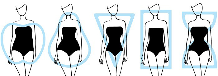 Necklace Length body types