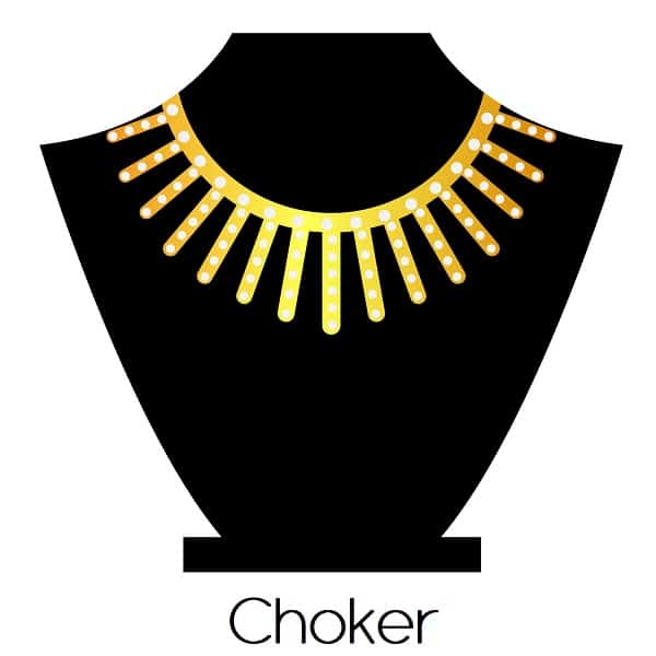 Necklace Length types choker