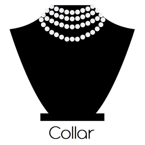 Necklace Length types collar