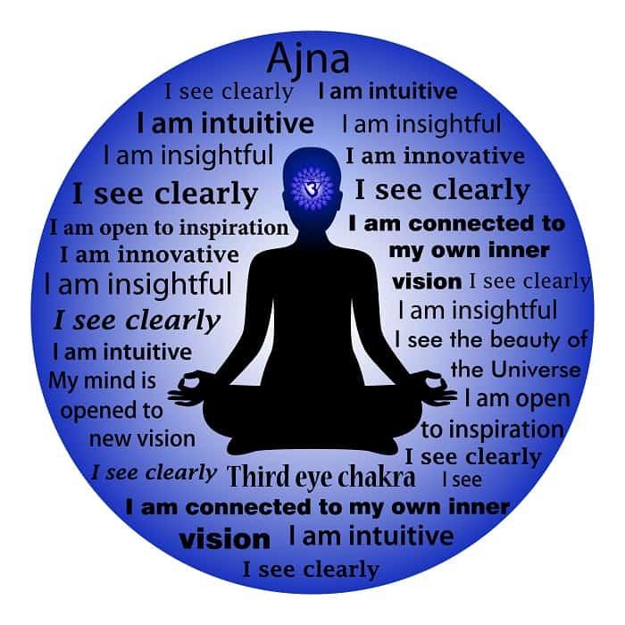 best chakra stones third eye
