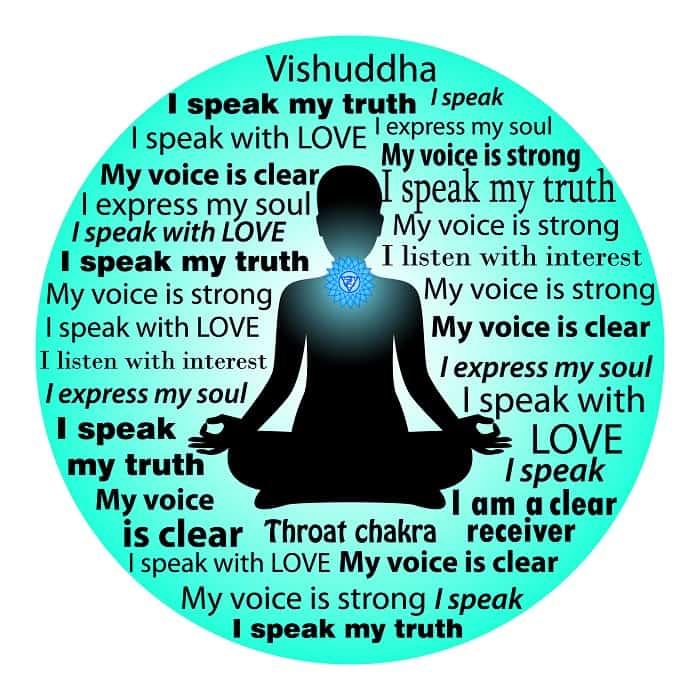 best chakra stones throat